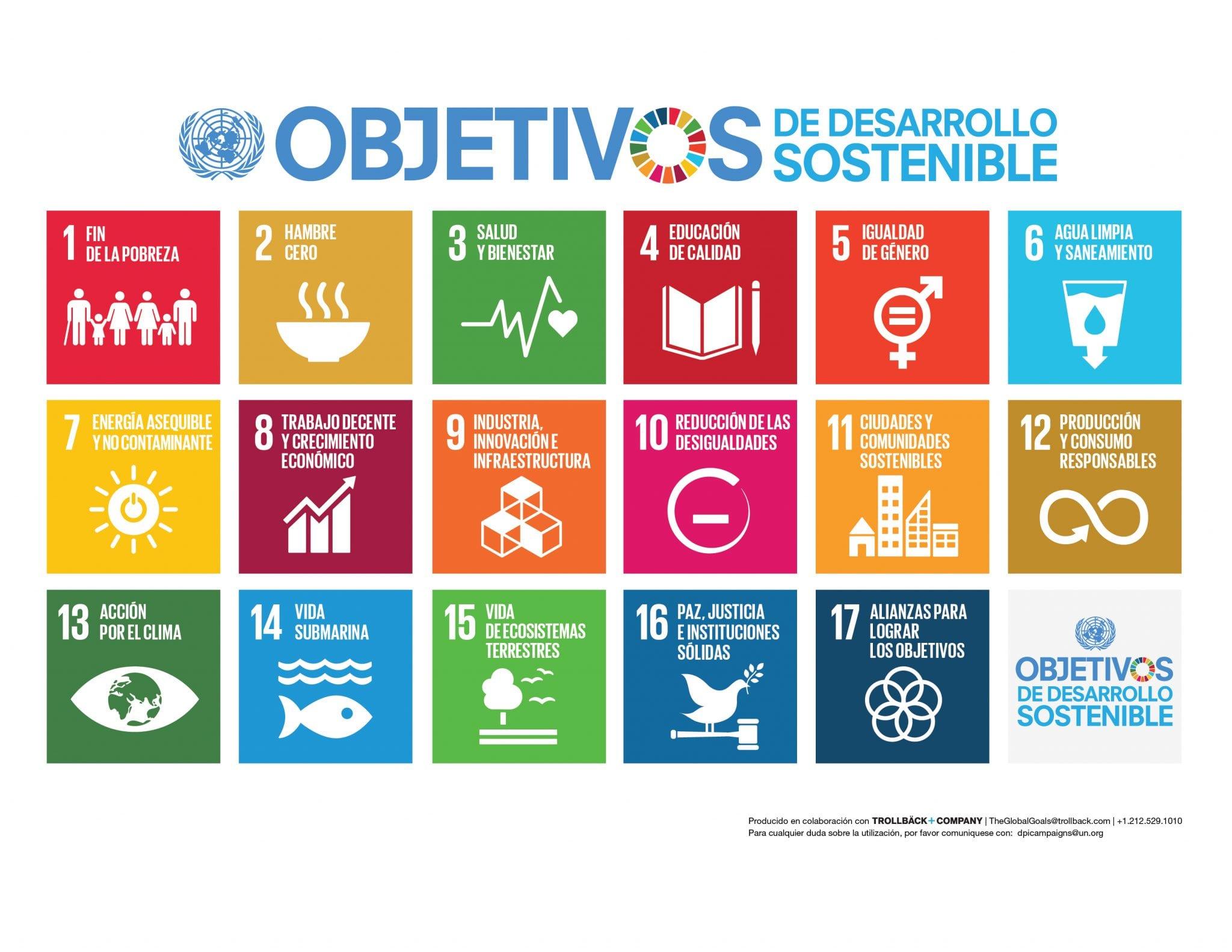 objetivos-desarrollo-sostenible-2030